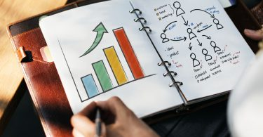 افزایش فروش با یک روش فوقالعاده عالی و کاربردی: تغییر گفتوگوی ذهنی